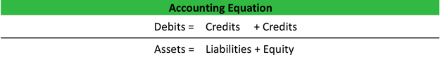 Debit vs Credit in Accounting Equation