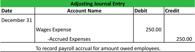 Accrued expense journal entry | my accounting course.