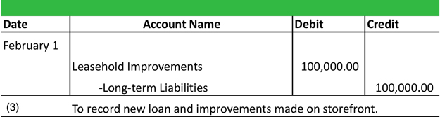 Journal Entries Examples Format My Accounting Course