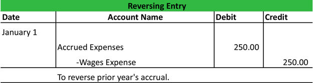 Reversing Entries Accounting Example Requirements
