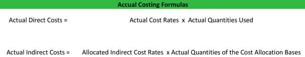 Actual Costing Formula Examples
