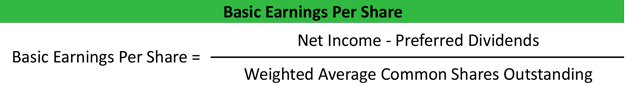 Basic Earnings Per Share Equation Example