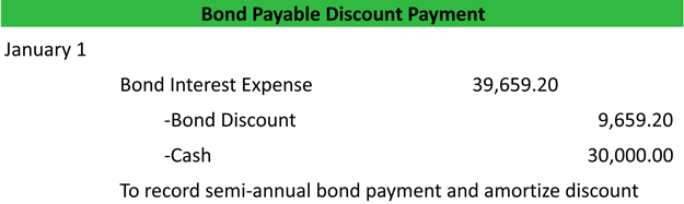 discount meaning in accounting