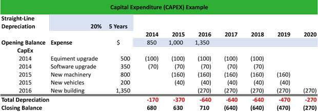 definition of capital in accounting