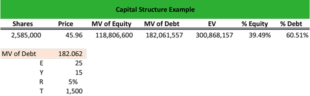 Capital Structure Example