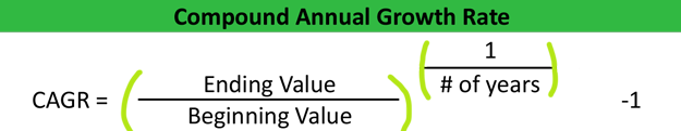 CAGR - Compound Annual Growth Rate Formula