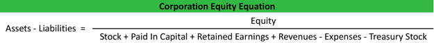 Corporation Equity Example Formula