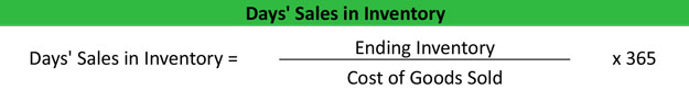 Days' Sales in Inventory Ratio Example