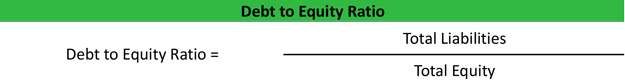 Debt to Equity Ratio Equation Example
