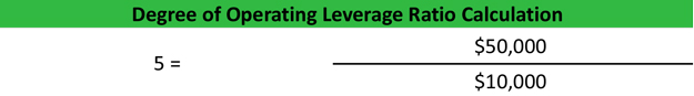 Degree of Operating Leverage Calculation Example