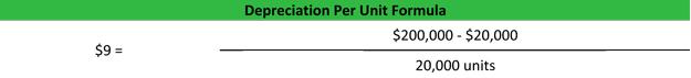 Depreciation per Unit Calculation Example