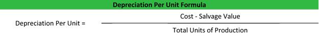 Depreciation per Unit Formula Example