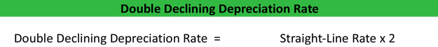Double Declining Depreciation Rate Equation