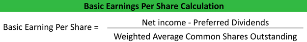 Earnings Per Share Formula Example