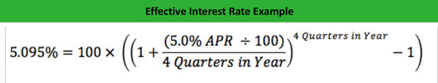 Effective Interest Rate Example