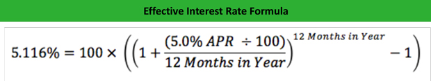 Effective Interest Rate Meaning