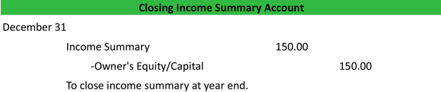 Income Summary Journal Entry Example