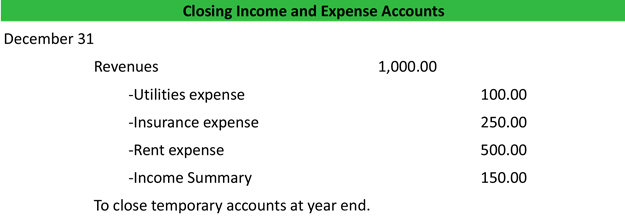 what is income summary definition meaning example