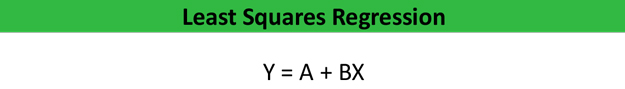 Accounting Least Squares Regression Formula Example