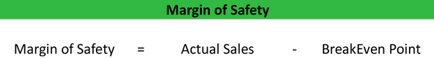 Margin of Safety Equation Example