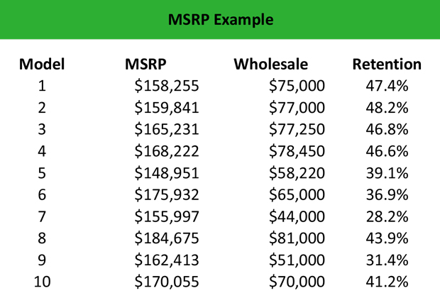 Msrp Car Price