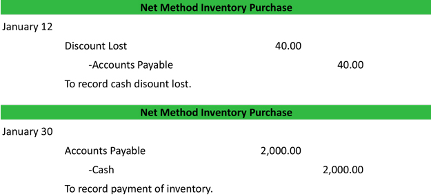 Accounting For Purchase Discount