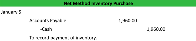 What Is The Net Method Definition Meaning Example - Invoice journal entry example