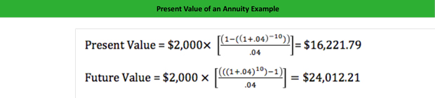 Ordinary Annuity Example