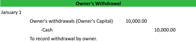Owner's Withdrawal Journal Entry Example