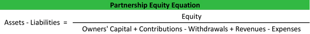 Partnership Equity Formula Example