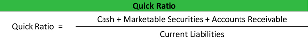 Quick Ratio Formula Example