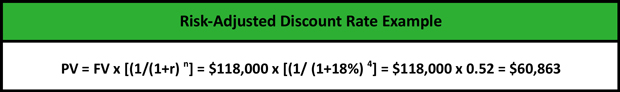 Risk Adjusted Discount Rate Example