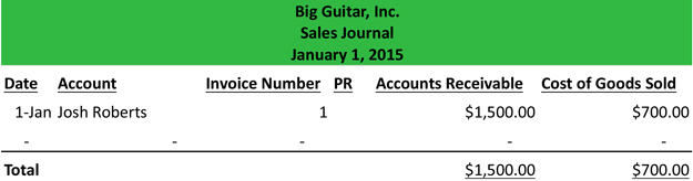 Sales Journal Format Sales Journal Example