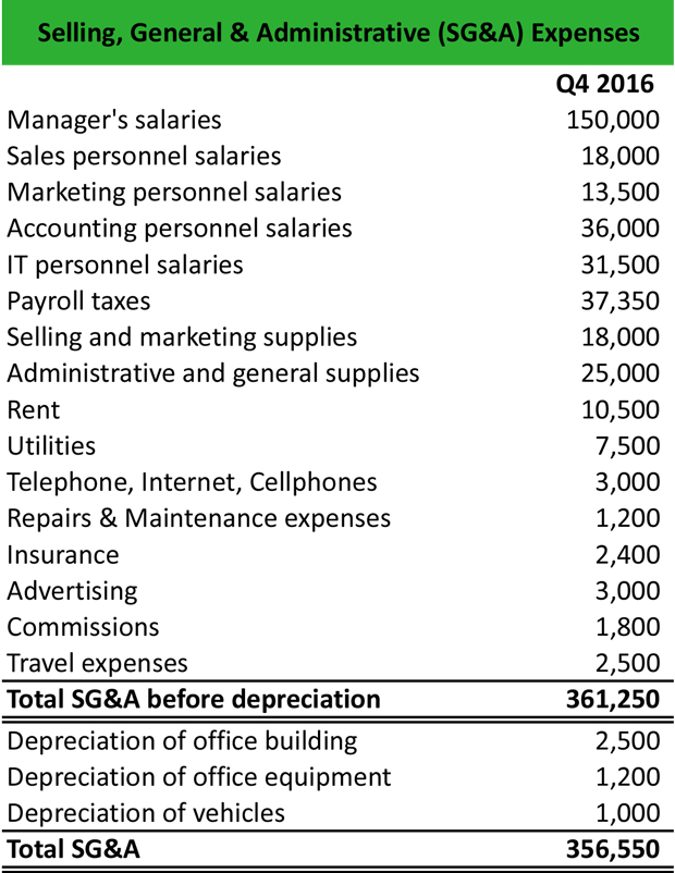 Image Result For Accounting Expense Definition