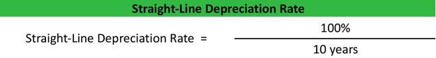 Straight Line Depreciation Rate Equation