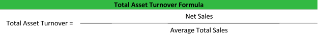 Total Asset Turnover Ratio Formula Example