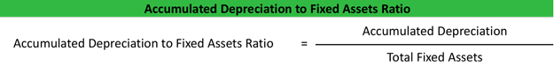 Accumulated Depreciation to Fixed Assets Ratio