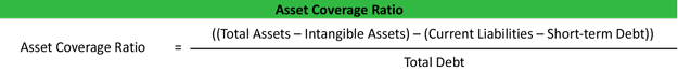 Asset Coverage Ratio Formula