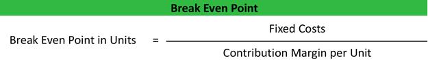 BreakEven Point Analysis
