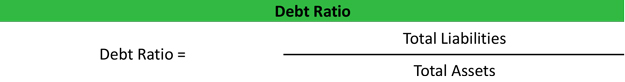 debt ratio formula analysis example my accounting course