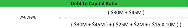 Debt to Capital Ratio Example