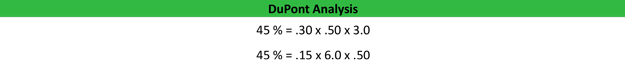 DuPont Analysis Calculation