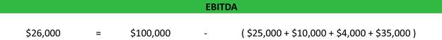 EBITDA Example