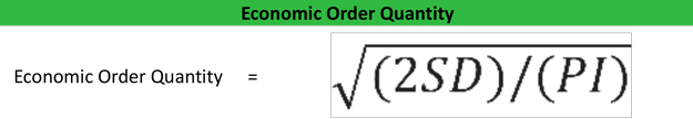 What is Economic Order Quantity (EOQ)? - Definition