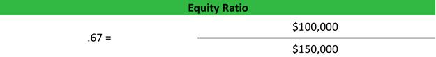 Equity Ratio Formula
