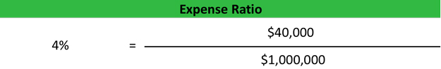Expense Ratio Formula