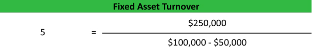 fixed asset turnover ratio formula example