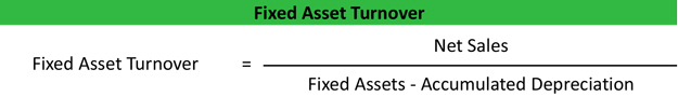 How to Calculate the Net Asset Value recommendations