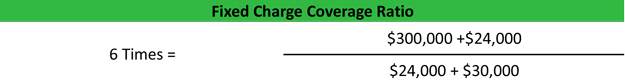 Fixed Charge Coverage Ratio Formula