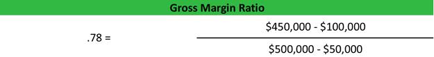 Gross Margin Ratio Formula